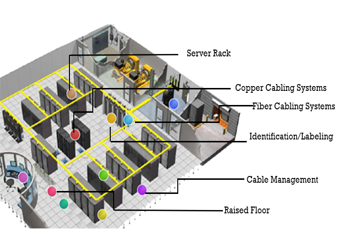 building management system thesis A sample hotel management system project documentation download 500008 project tittle: abc hotel management system submitted to:.